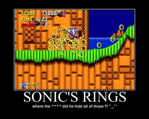 Motivator sonic's rings