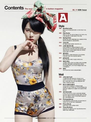 Arena Homme Magazine