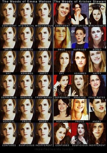 Emma vs. Kristen moods