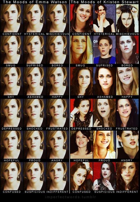 Emma vs. Kristen moods - Harry Potter Vs. Twilight Fan Art ...