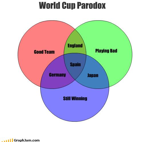 Funny Football Venn Diagram Product Wiring Diagrams