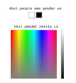 Gender. - lgbt fan art