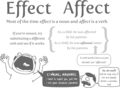 10 Words You Need to Stop Misspelling: Effect and affect - english-language photo
