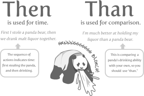 10 Words 你 Need to Stop Misspelling: Then and than