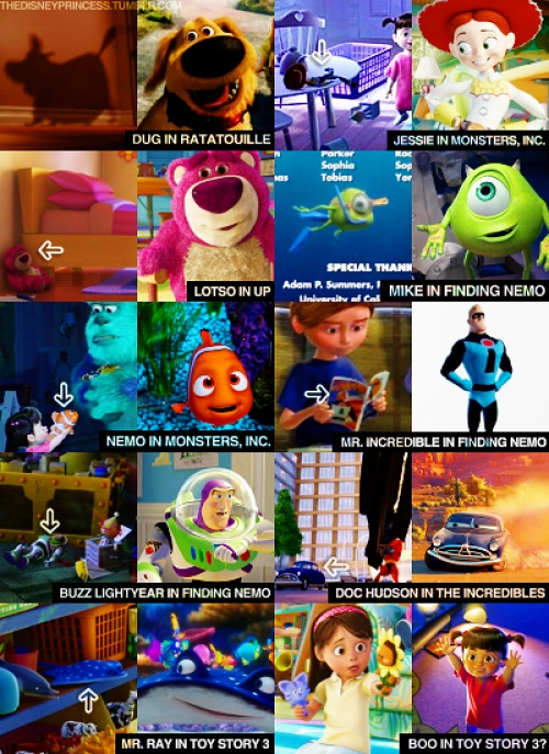 Character disney movie