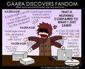 Gaara discovers fandom