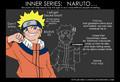 Inner Naruto