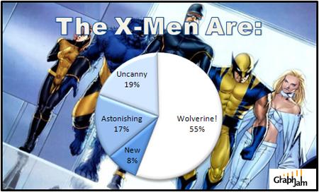 X-Men Humor