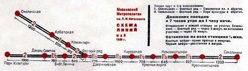MetroMoscow1935