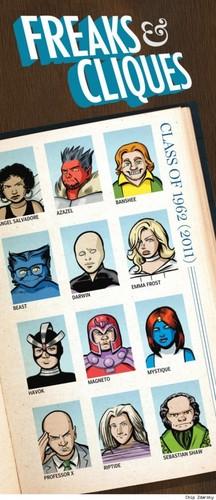 Mutant Yearbook