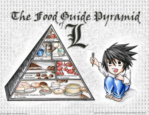 the nourriture pyramid, the L way!