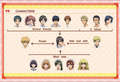 Correlation chart - kaichou-wa-maid-sama photo