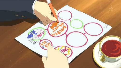 (S2)In EP23, Yui reaches into Ritsu's clubroom desk, to pull out a scrap of paper for sugoroku (chutes and ladders). When did it get there?
