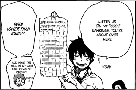 "What is Shima's rank in Rin's ""Cool"" Ranking?"