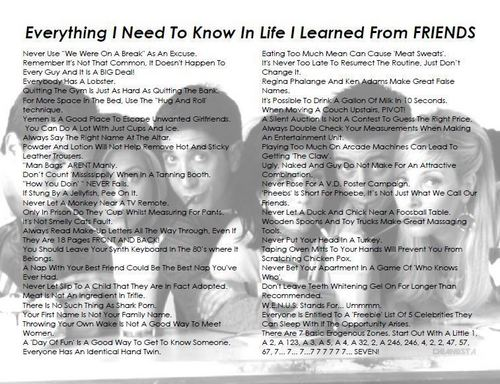 Everything I learnt from Friends :)