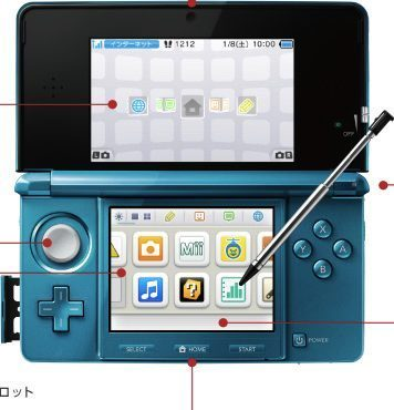 New 3DS Layout