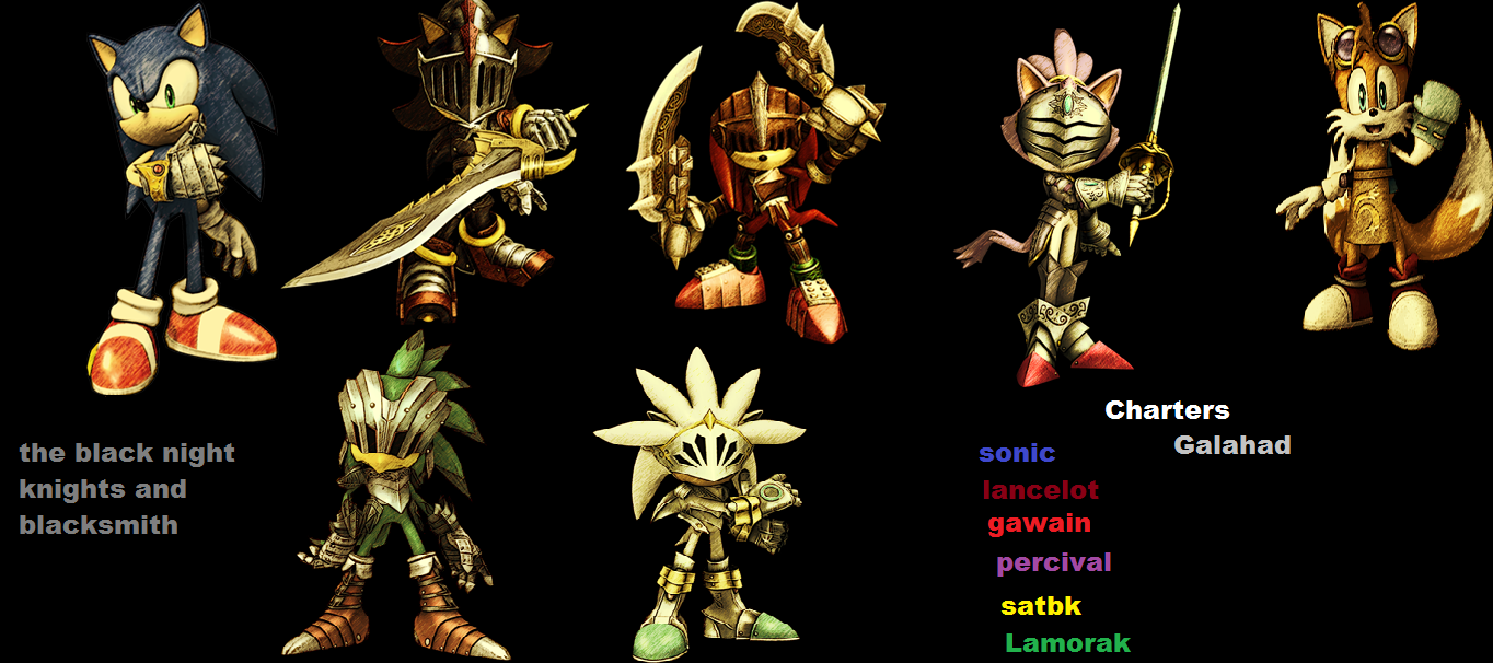 The Knights And Blacksmith Sonic And Friend From The Black
