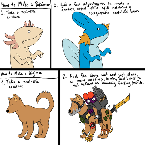 How to make a Pokemon and Digimon