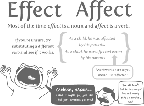 10 Words You Need to Stop Misspelling: Effect and affect