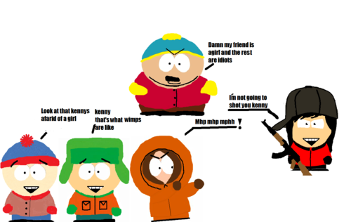 South Park(my drawing)